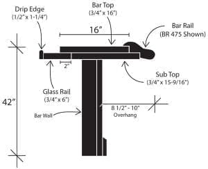 standard bar dimensions specifications diy. Black Bedroom Furniture Sets. Home Design Ideas