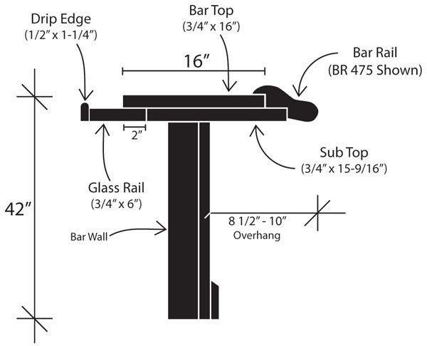 Standard bar dimensions specifications diy for Basement bar dimensions plans