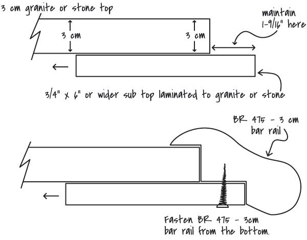 How to install wood bar rail on granite bar top