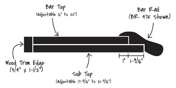 Bar top without glass rail or drip edge