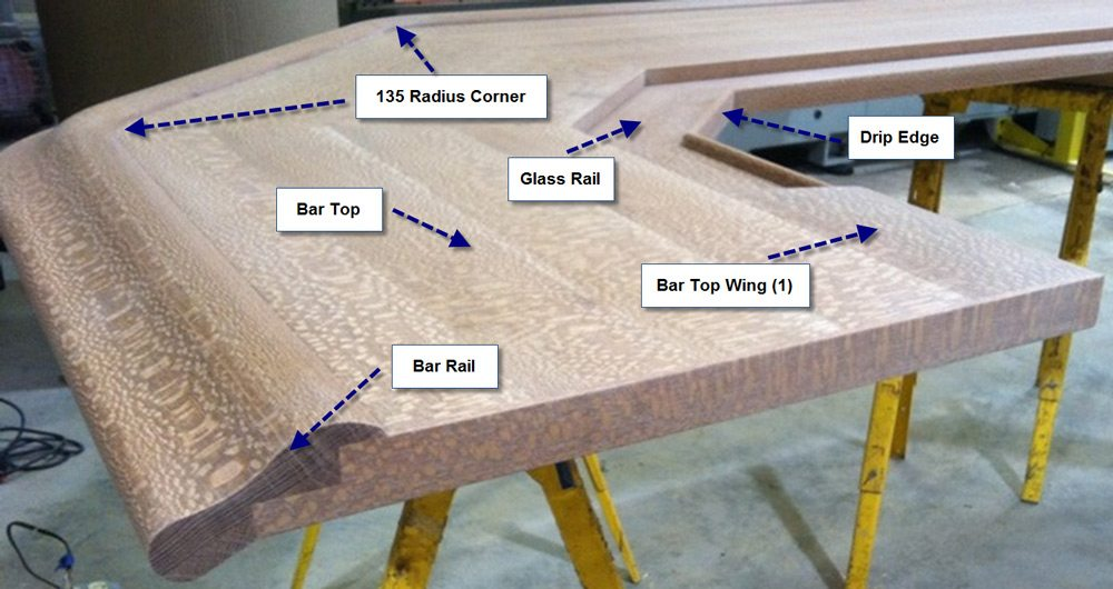 bar-top-diagram