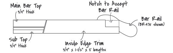 inside-edge-trim-front