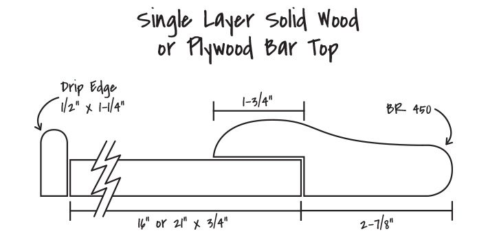 BR450 single layer bar top profile