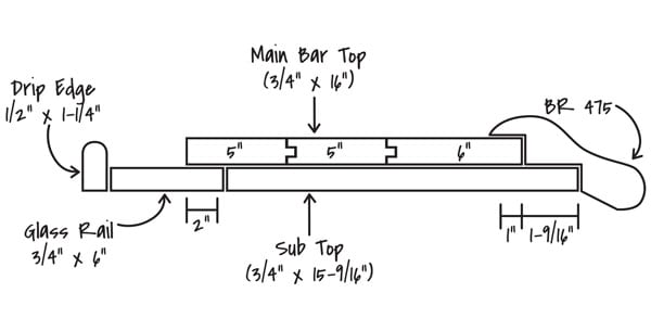bar front fluted columns diagram - Bar front trim kits