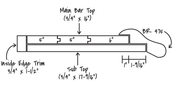 bar front fluted columns diagram