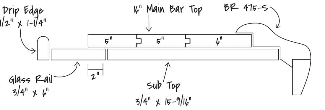 Chicago Bar Rail Dimension Diagram